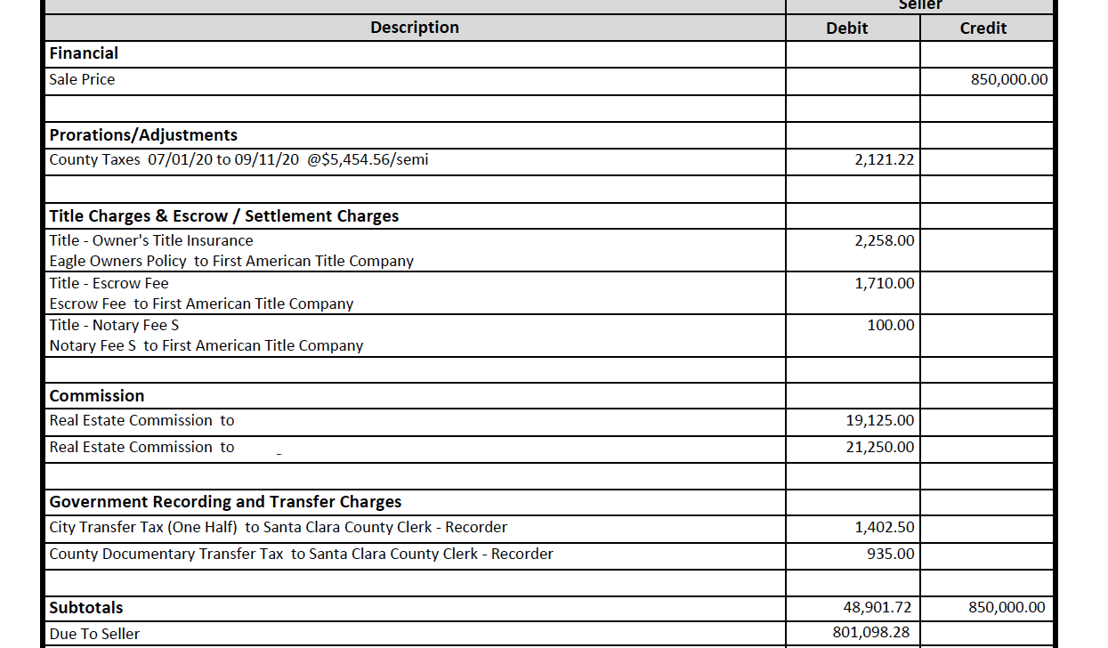Estimated net sheet showing the cost to sell a home